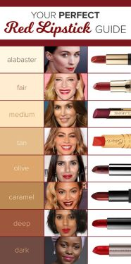 Your Perfect Red Lipstick Guide